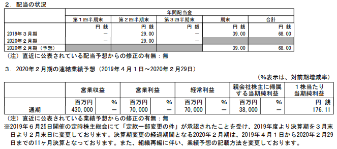 イオンフィナンシャルサービスの2020年2月期決算通期予想(3Q決算発表)