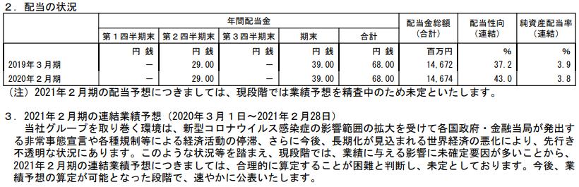 イオンフィナンシャルサービスの2021年2月期の業績予想